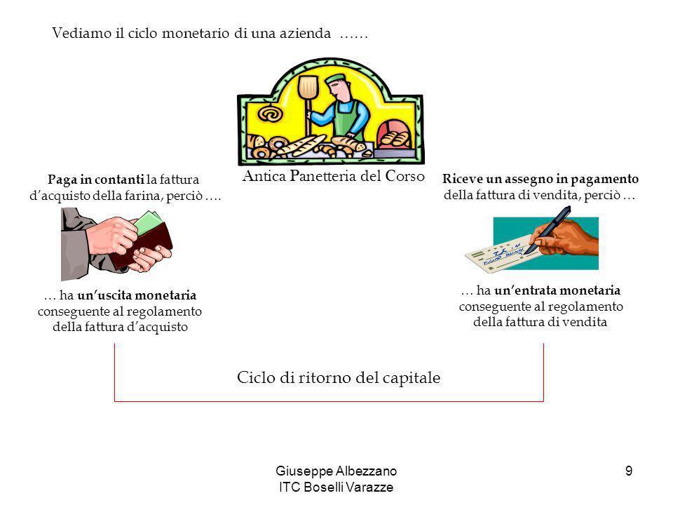 Giuseppe Albezzano ITC Boselli Varazze 9 Vediamo il ciclo monetario di una azienda …… Antica Panetteria del Corso Paga in contanti la fattura dacquist