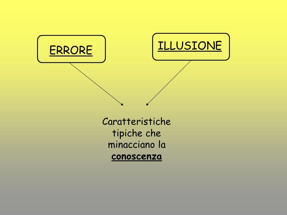 1.ERRORE DI PERCEZIONE ;ERRORE DI PERCEZIONE ; 2.