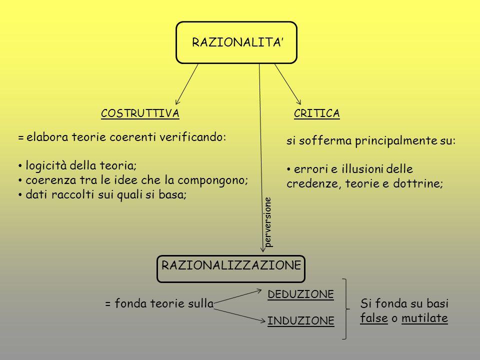 RAZIONALITA COSTRUTTIVACRITICA = elabora teorie coerenti verificando: logicità della teoria; coerenza tra le idee che la compongono; dati raccolti sui