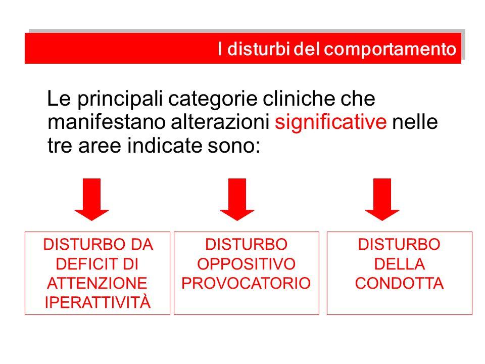 Le principali categorie cliniche che manifestano alterazioni significative nelle tre aree indicate sono: DISTURBO DA DEFICIT DI ATTENZIONE IPERATTIVIT