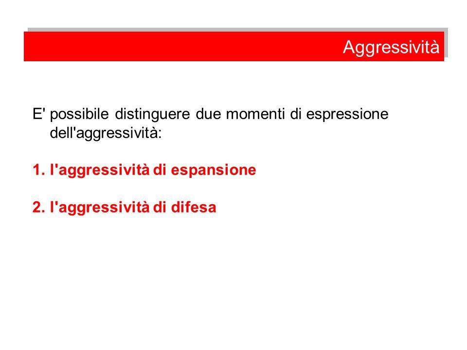 E' possibile distinguere due momenti di espressione dell'aggressività: 1.l'aggressività di espansione 2.l'aggressività di difesa Aggressività