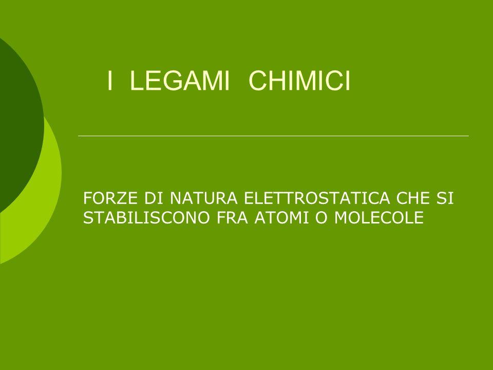 LEGAME CHIMICO PRIMARI SECONDARI METALLICO COVALENTE IONICO DIPOLO-DIPOLO IONE-DIPOLO FORZE DI DISPERSIONE ELETTRONEGATIVITA