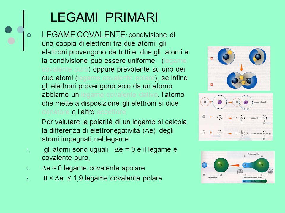 LEGAME IONICO : si forma in seguito al trasferimento di elettroni da un atomo allaltro dovuto ad un e > 1,9.