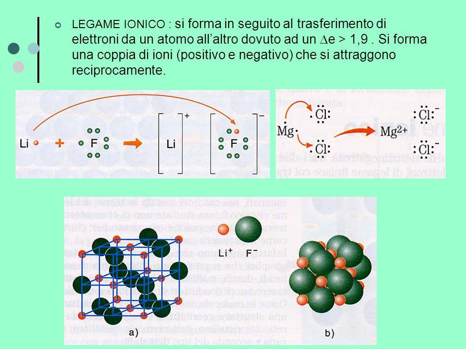 LEGAME METALLICO : tutti gli atomi di un metallo mettono in comune gli elettroni più esterni che cementano tra di loro gli ioni positivi risultanti.