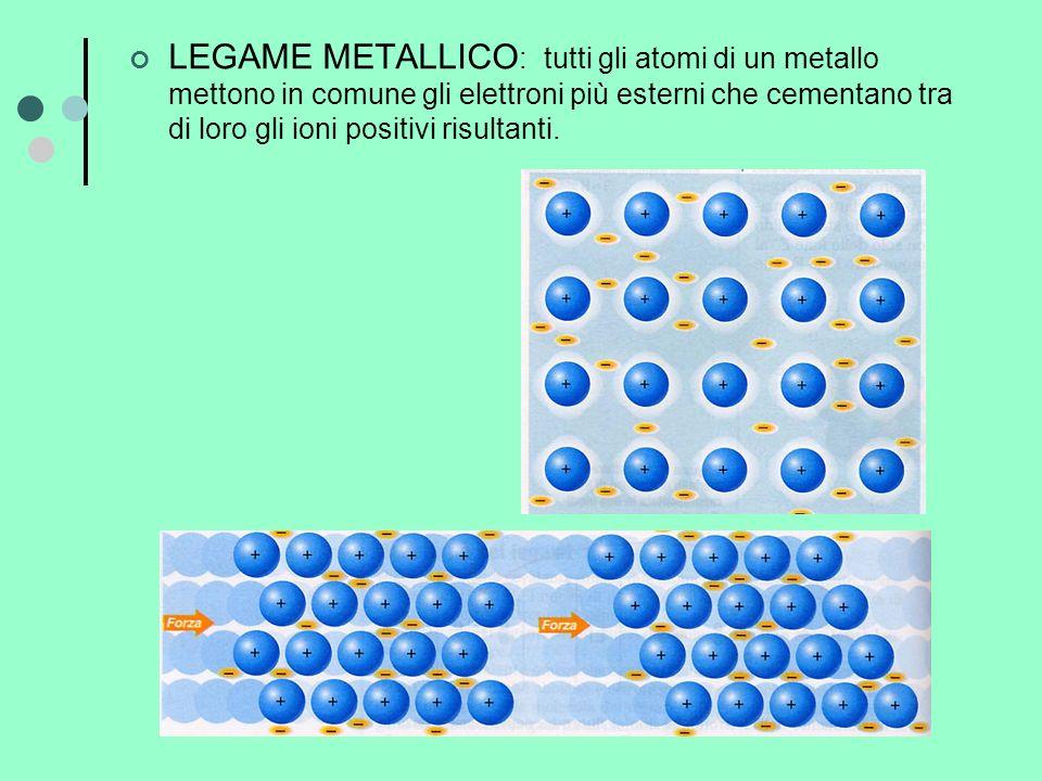 LEGAMI SECONDARI Legame dipolo-dipolo: forza di attrazione tra il polo positivo di una molecola e quello negativo della molecola vicina Leagame a idrogeno: è un legame dipolo-dipolo particolarmente forte che si stabilisce tra molecole in cui il polo positivo è sullH e quello negativo su uno dei seguenti atomi: F, O, N, Cl caratterizzati da una elevata elettronegatività.
