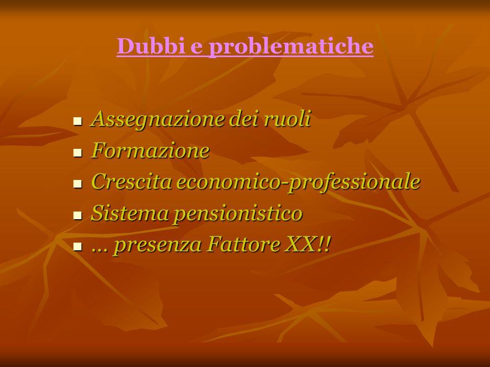 Dubbi e problematiche Assegnazione dei ruoli Assegnazione dei ruoli Formazione Formazione Crescita economico-professionale Crescita economico-professi