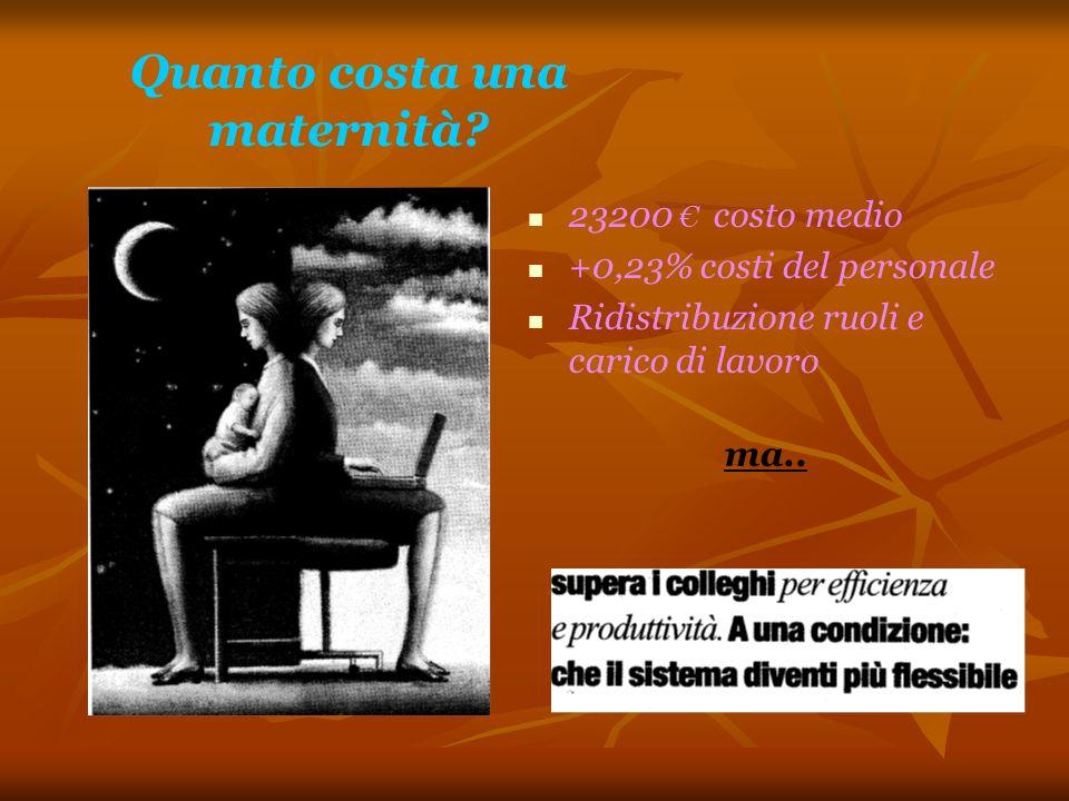 La Banca dItalia stima Pil del +7%..