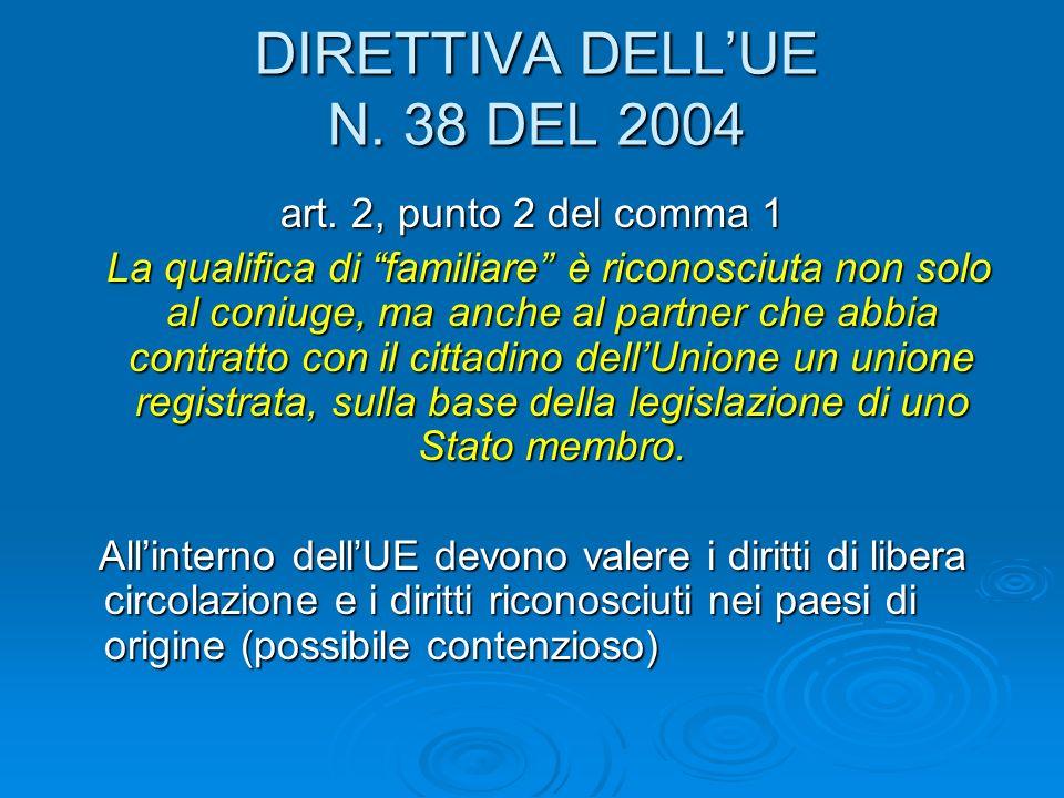 DIRETTIVA DELLUE N. 38 DEL 2004 art. 2, punto 2 del comma 1 La qualifica di familiare è riconosciuta non solo al coniuge, ma anche al partner che abbi