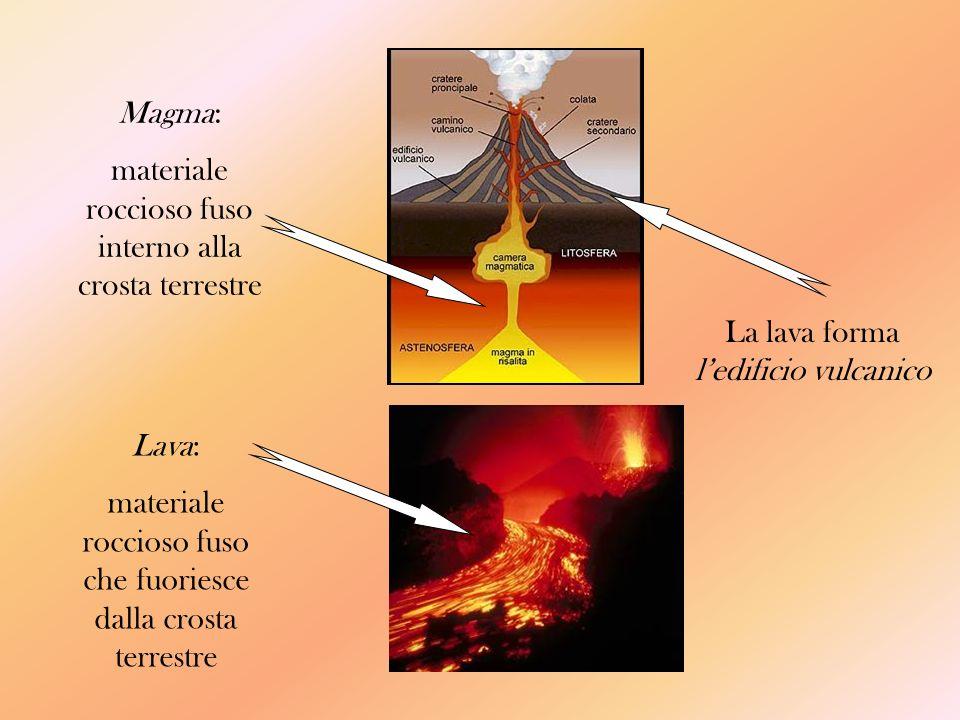 TIPI DI VULCANI Hawaiano e islandese; stromboliano; vulcaniano e vesuviano; peleano.