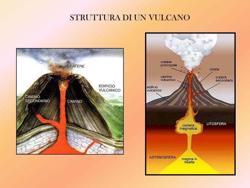 ATTIVITA VULCANICA A seconda del loro grado di attività i vulcani si dividono in: attivi, se lemissione di lava è costante o periodica; quiescenti, se lemissione di lava no si ha da lungo tempo.