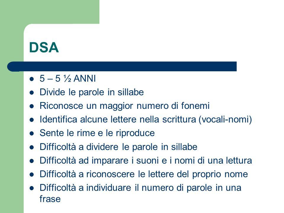 DSA 5 – 5 ½ ANNI Divide le parole in sillabe Riconosce un maggior numero di fonemi Identifica alcune lettere nella scrittura (vocali-nomi) Sente le ri