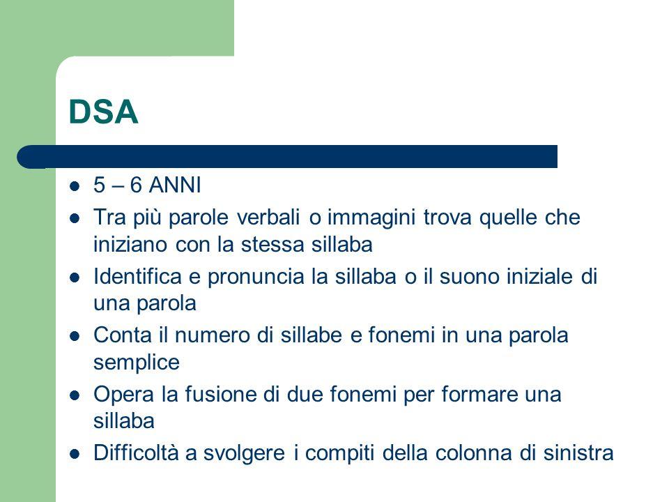 DSA 5 – 6 ANNI Tra più parole verbali o immagini trova quelle che iniziano con la stessa sillaba Identifica e pronuncia la sillaba o il suono iniziale