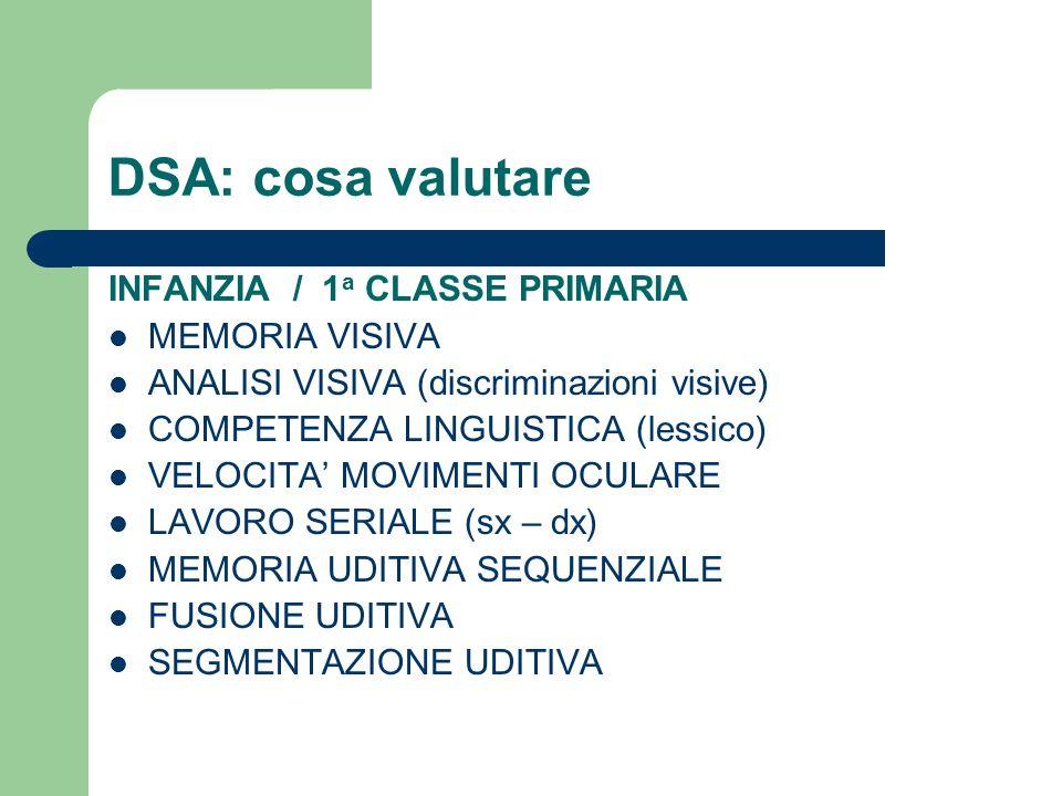 DSA: cosa valutare INFANZIA / 1 a CLASSE PRIMARIA MEMORIA VISIVA ANALISI VISIVA (discriminazioni visive) COMPETENZA LINGUISTICA (lessico) VELOCITA MOV