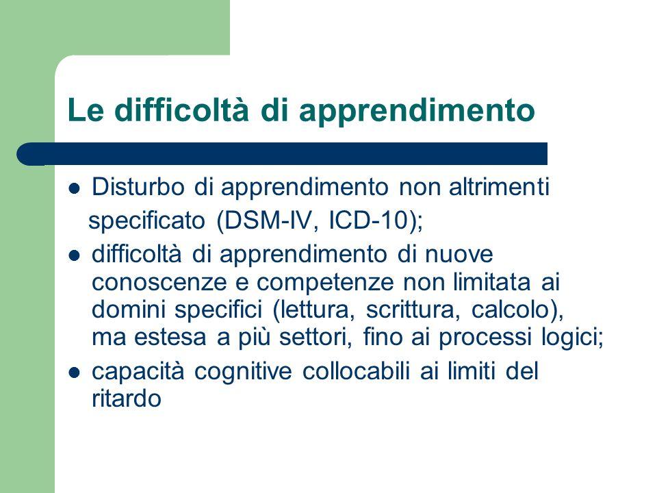 Le difficoltà di apprendimento Disturbo di apprendimento non altrimenti specificato (DSM-IV, ICD-10); difficoltà di apprendimento di nuove conoscenze