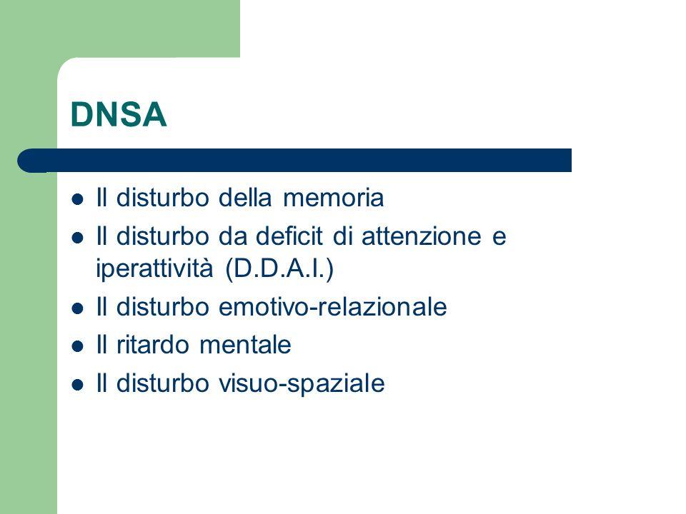 Il disturbo della memoria Il disturbo da deficit di attenzione e iperattività (D.D.A.I.) Il disturbo emotivo-relazionale Il ritardo mentale Il disturb