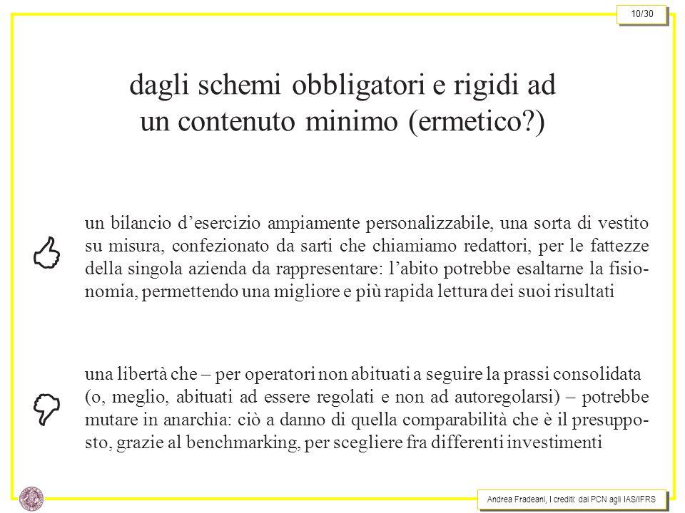 Andrea Fradeani, I crediti: dai PCN agli IAS/IFRS 10/30 dagli schemi obbligatori e rigidi ad un contenuto minimo (ermetico?) un bilancio desercizio am