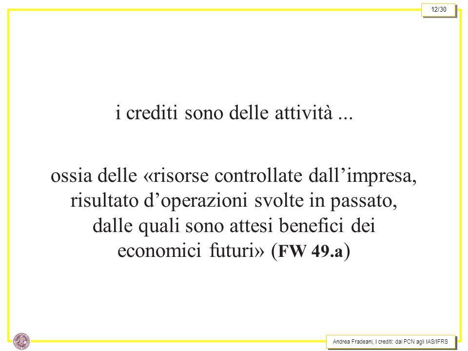 Andrea Fradeani, I crediti: dai PCN agli IAS/IFRS 12/30 i crediti sono delle attività... ossia delle «risorse controllate dallimpresa, risultato doper