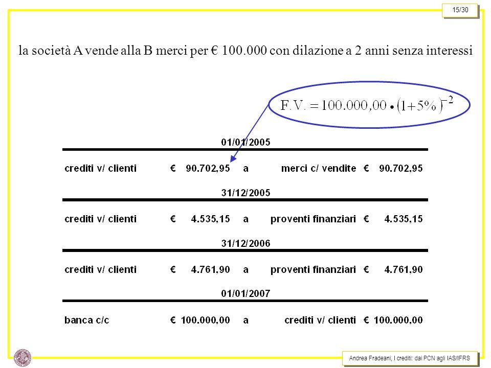Andrea Fradeani, I crediti: dai PCN agli IAS/IFRS 15/30 la società A vende alla B merci per 100.000 con dilazione a 2 anni senza interessi