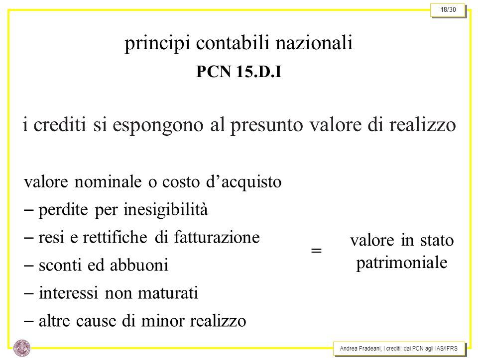 Andrea Fradeani, I crediti: dai PCN agli IAS/IFRS 18/30 i crediti si espongono al presunto valore di realizzo principi contabili nazionali PCN 15.D.I