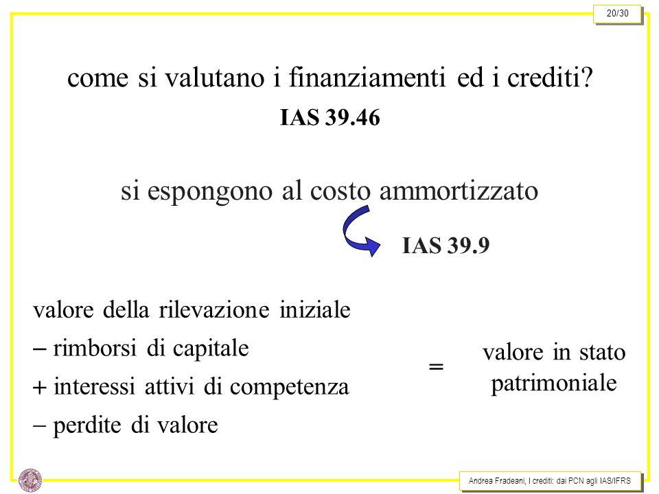 Andrea Fradeani, I crediti: dai PCN agli IAS/IFRS 20/30 si espongono al costo ammortizzato come si valutano i finanziamenti ed i crediti? IAS 39.46 pe