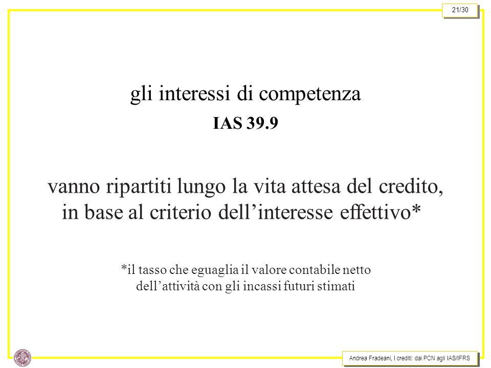 Andrea Fradeani, I crediti: dai PCN agli IAS/IFRS 21/30 vanno ripartiti lungo la vita attesa del credito, in base al criterio dellinteresse effettivo*