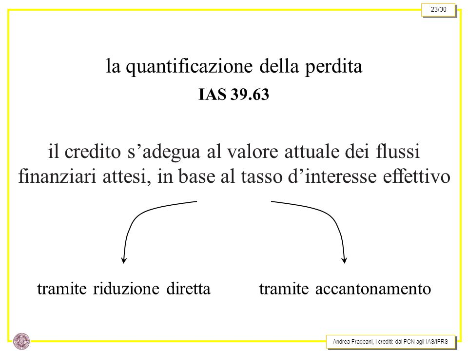 Andrea Fradeani, I crediti: dai PCN agli IAS/IFRS 23/30 il credito sadegua al valore attuale dei flussi finanziari attesi, in base al tasso dinteresse effettivo la quantificazione della perdita IAS 39.63 tramite riduzione direttatramite accantonamento