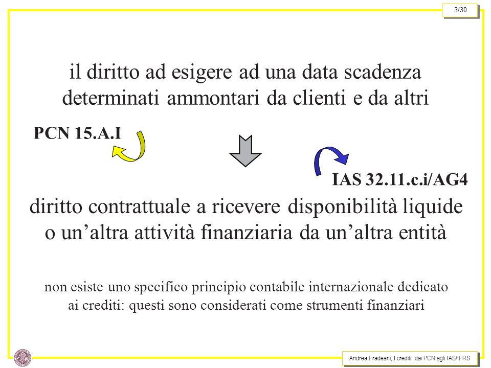 Andrea Fradeani, I crediti: dai PCN agli IAS/IFRS 3/30 il diritto ad esigere ad una data scadenza determinati ammontari da clienti e da altri diritto contrattuale a ricevere disponibilità liquide o unaltra attività finanziaria da unaltra entità non esiste uno specifico principio contabile internazionale dedicato ai crediti: questi sono considerati come strumenti finanziari PCN 15.A.I IAS 32.11.c.i/AG4