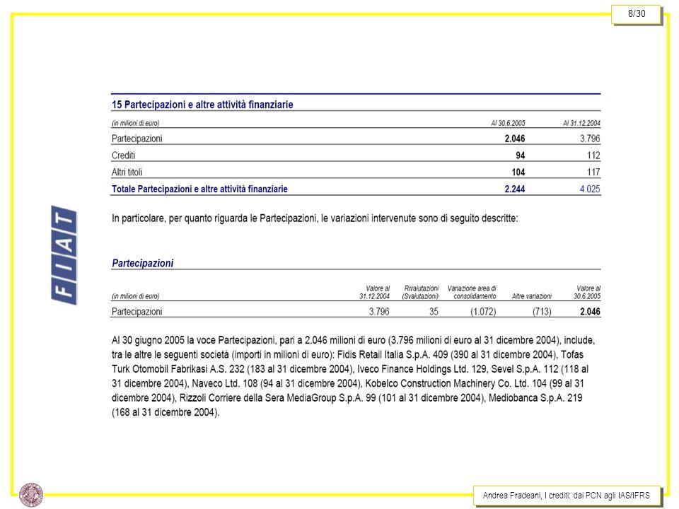 Andrea Fradeani, I crediti: dai PCN agli IAS/IFRS 8/30