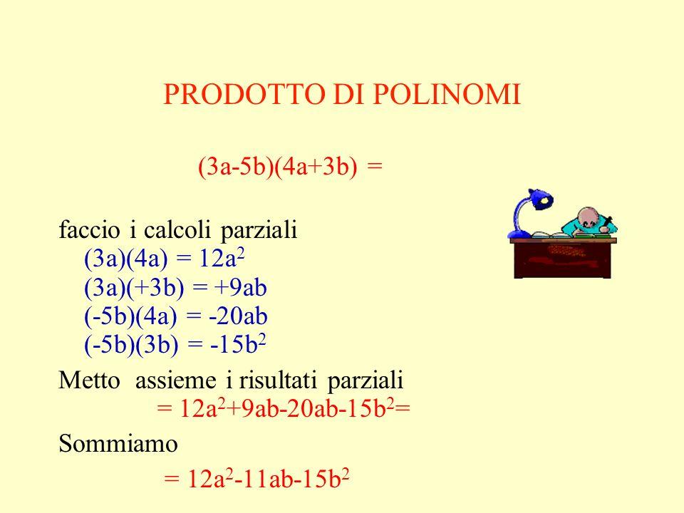 PRODOTTO DI POLINOMI (3a-5b)(4a+3b) = faccio i calcoli parziali (3a)(4a) = 12a 2 (3a)(+3b) = +9ab (-5b)(4a) = -20ab (-5b)(3b) = -15b 2 Metto assieme i