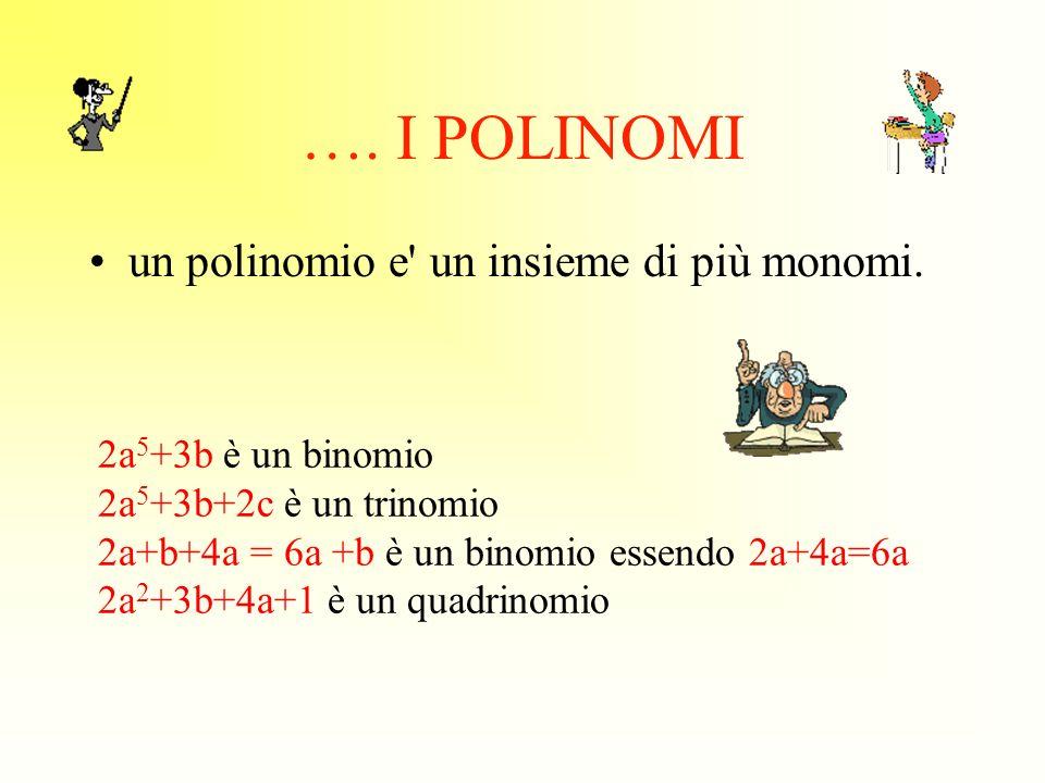 …. I POLINOMI un polinomio e' un insieme di più monomi. 2a 5 +3b è un binomio 2a 5 +3b+2c è un trinomio 2a+b+4a = 6a +b è un binomio essendo 2a+4a=6a