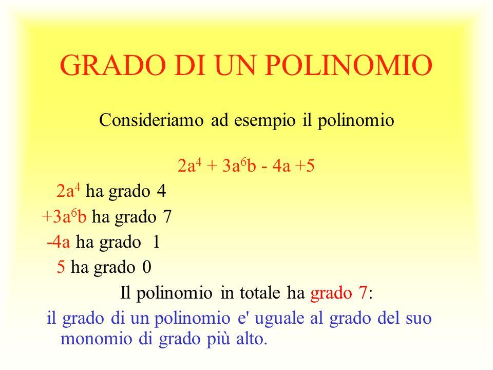 GRADO DI UN POLINOMIO Consideriamo ad esempio il polinomio 2a 4 + 3a 6 b - 4a +5 2a 4 ha grado 4 +3a 6 b ha grado 7 -4a ha grado 1 5 ha grado 0 Il pol