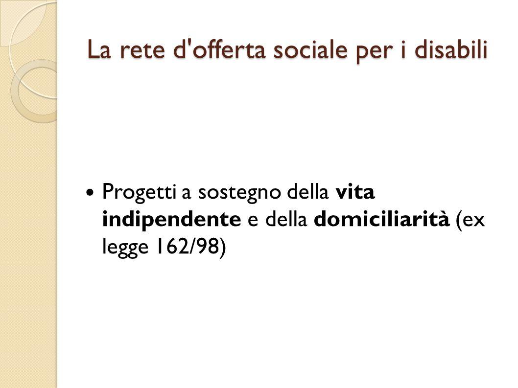 La rete d'offerta sociale per i disabili Progetti a sostegno della vita indipendente e della domiciliarità (ex legge 162/98)