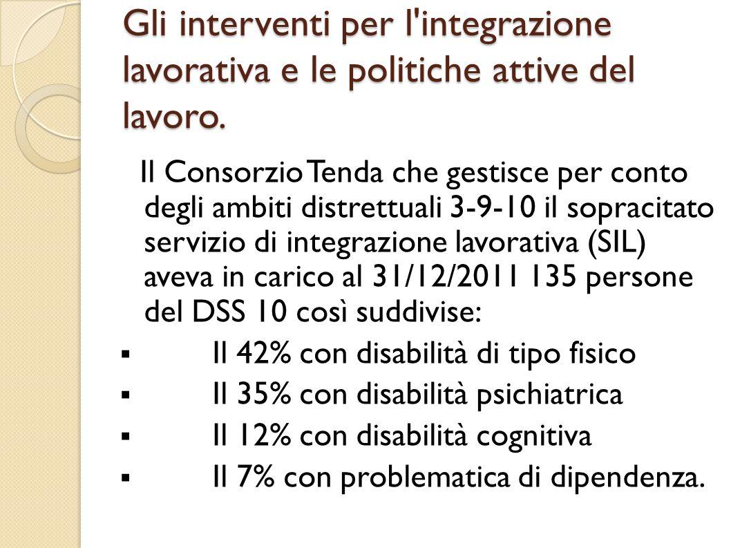 Gli interventi per l'integrazione lavorativa e le politiche attive del lavoro. Il Consorzio Tenda che gestisce per conto degli ambiti distrettuali 3-9