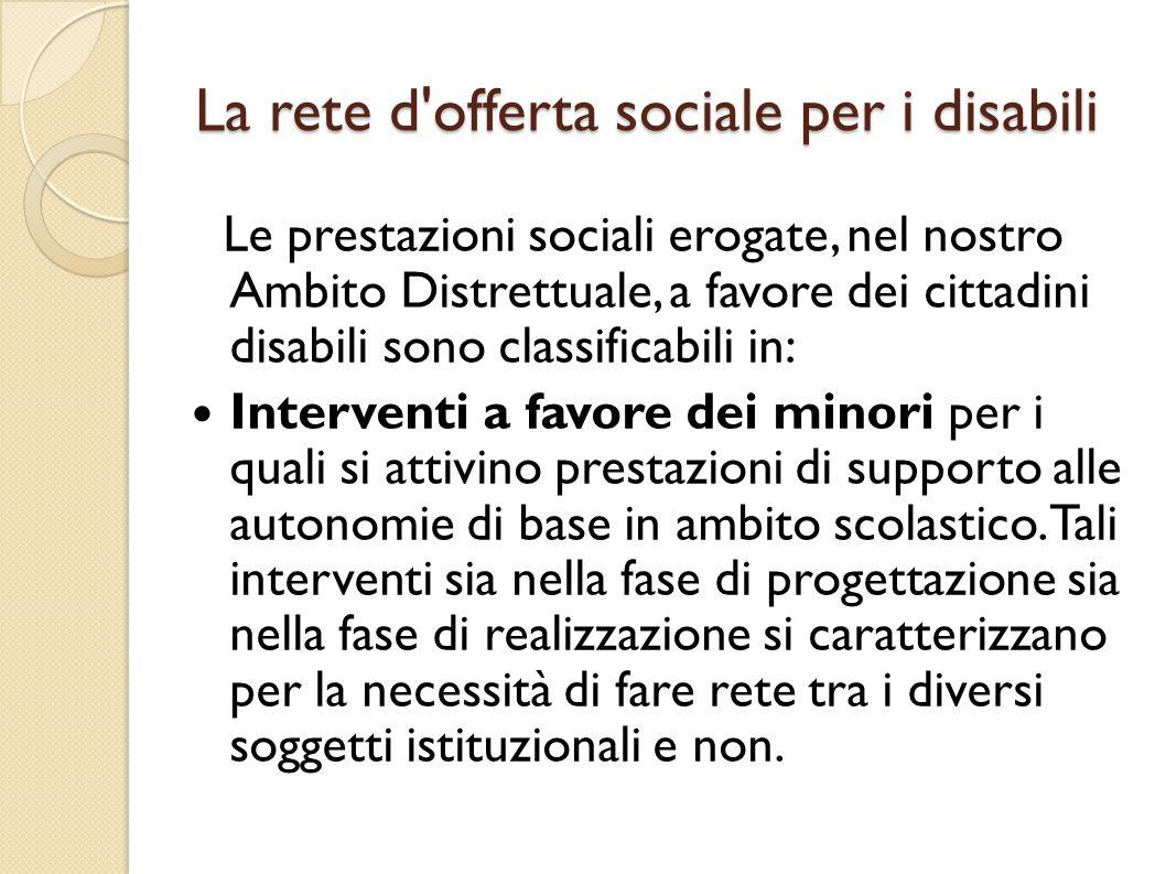 La rete d'offerta sociale per i disabili Le prestazioni sociali erogate, nel nostro Ambito Distrettuale, a favore dei cittadini disabili sono classifi