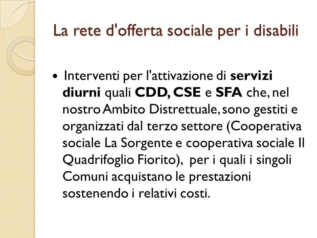 La rete d'offerta sociale per i disabili Interventi per l'attivazione di servizi diurni quali CDD, CSE e SFA che, nel nostro Ambito Distrettuale, sono