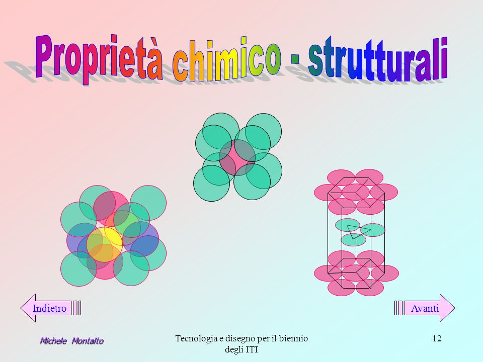 Michele Montalto Tecnologia e disegno per il biennio degli ITI 12 AvantiIndietro
