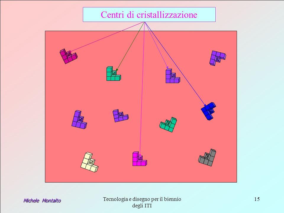 Michele Montalto Tecnologia e disegno per il biennio degli ITI 15 Centri di cristallizzazione