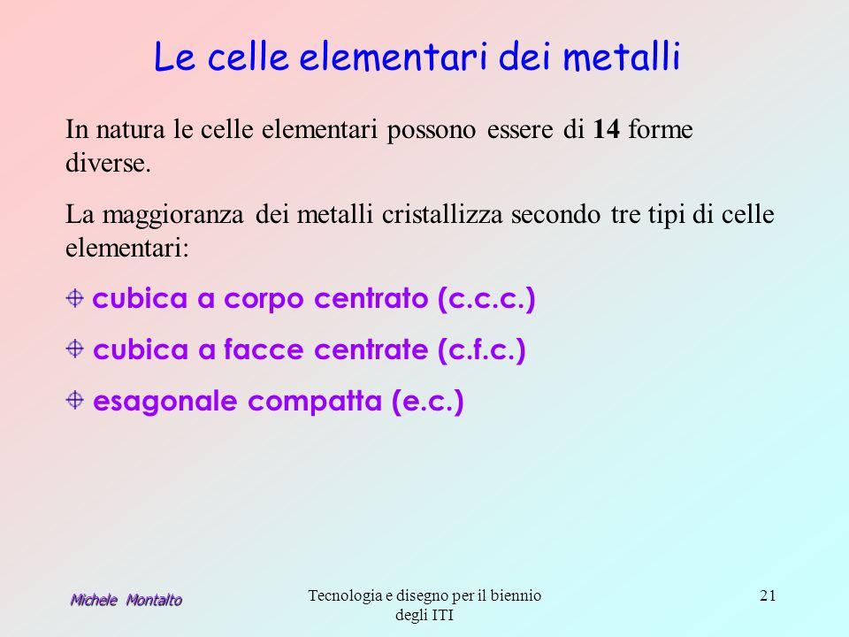 Michele Montalto Tecnologia e disegno per il biennio degli ITI 21 Le celle elementari dei metalli In natura le celle elementari possono essere di 14 forme diverse.