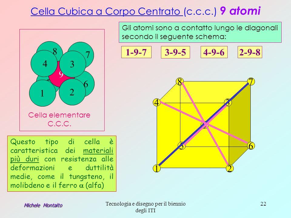 Michele Montalto Tecnologia e disegno per il biennio degli ITI 22 12 65 34 87 9 5 8 7 6 9 4 1 2 3 Gli atomi sono a contatto lungo le diagonali secondo il seguente schema: 1-9-73-9-54-9-62-9-8 Cella elementare C.C.C.