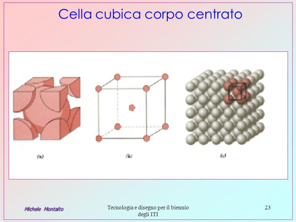 Michele Montalto Tecnologia e disegno per il biennio degli ITI 23 Cella cubica corpo centrato