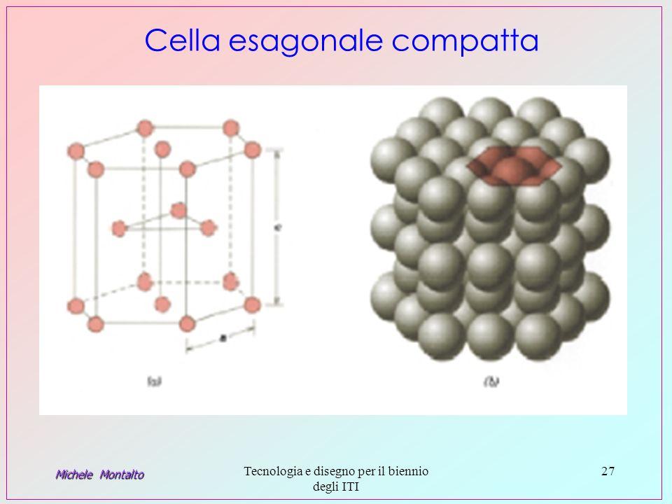 Michele Montalto Tecnologia e disegno per il biennio degli ITI 27 Cella esagonale compatta