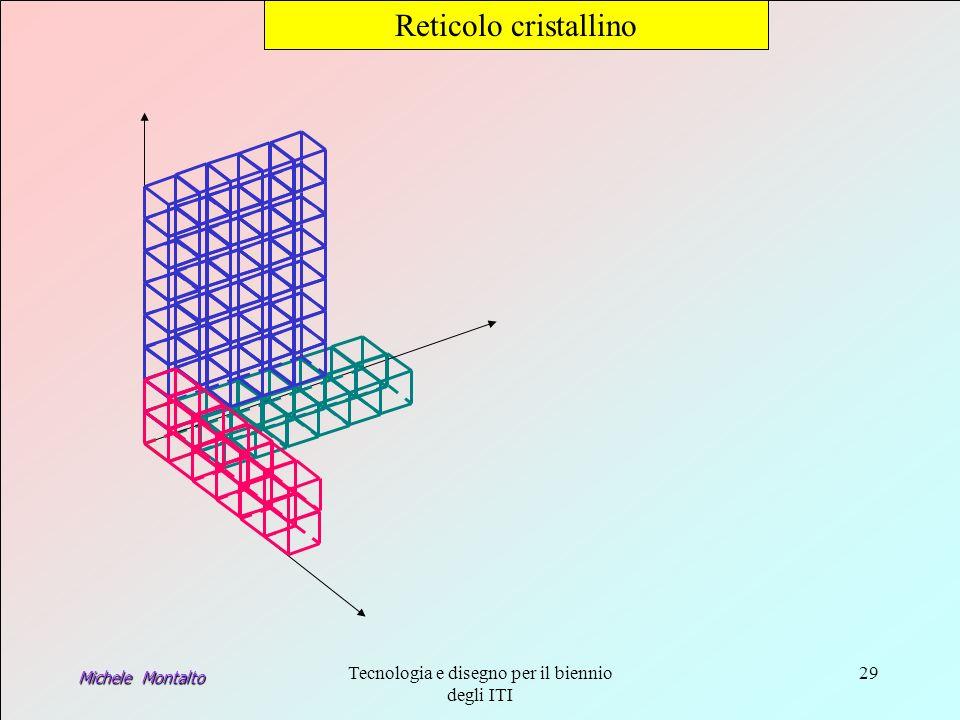 Michele Montalto Tecnologia e disegno per il biennio degli ITI 29 Reticolo cristallino