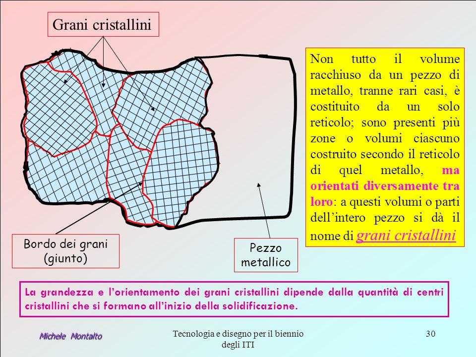 Michele Montalto Tecnologia e disegno per il biennio degli ITI 30 La grandezza e lorientamento dei grani cristallini dipende dalla quantità di centri cristallini che si formano allinizio della solidificazione.
