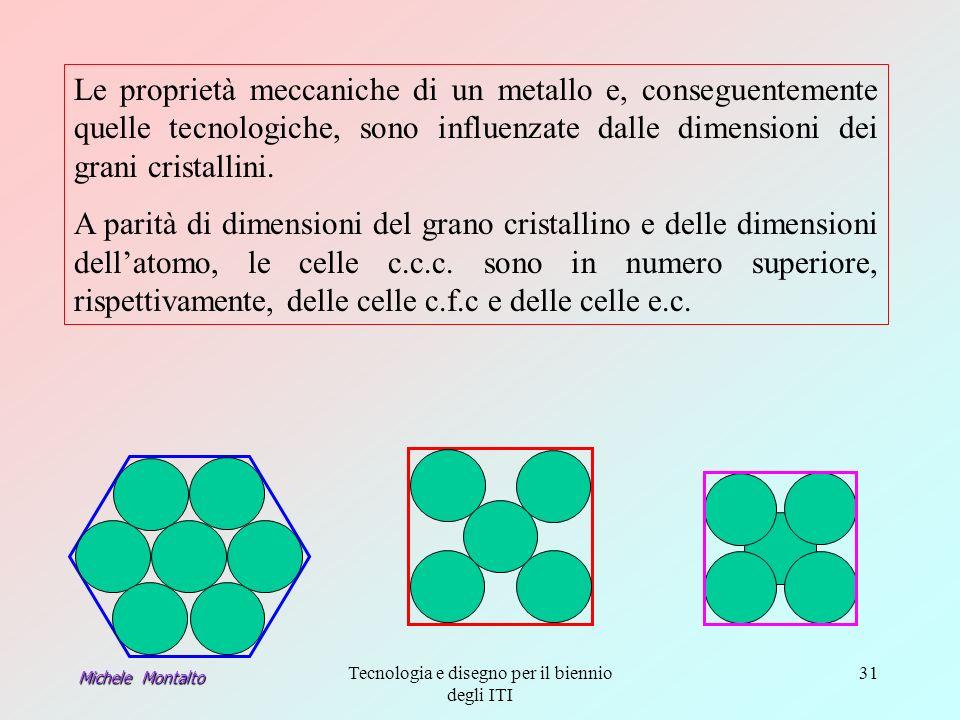Michele Montalto Tecnologia e disegno per il biennio degli ITI 31 Le proprietà meccaniche di un metallo e, conseguentemente quelle tecnologiche, sono influenzate dalle dimensioni dei grani cristallini.