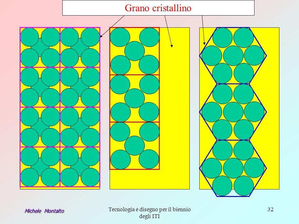 Michele Montalto Tecnologia e disegno per il biennio degli ITI 32 Grano cristallino