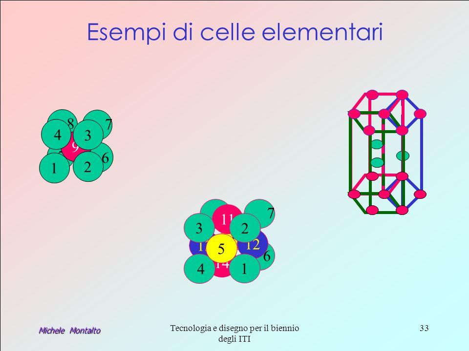 Michele Montalto Tecnologia e disegno per il biennio degli ITI 33 Esempi di celle elementari 5 8 7 6 9 4 1 2 3 9 13 10 8 11 14 6 12 7 3 4 1 2 5