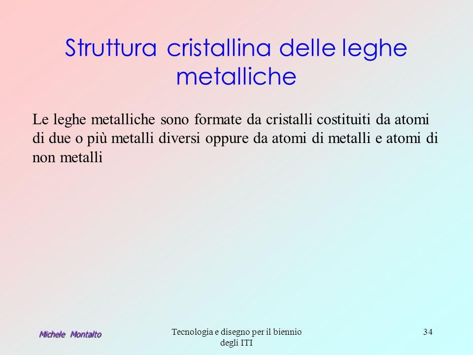Michele Montalto Tecnologia e disegno per il biennio degli ITI 34 Struttura cristallina delle leghe metalliche Le leghe metalliche sono formate da cristalli costituiti da atomi di due o più metalli diversi oppure da atomi di metalli e atomi di non metalli