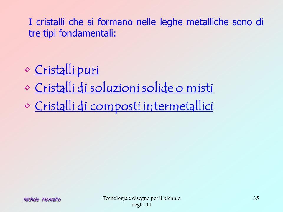 Michele Montalto Tecnologia e disegno per il biennio degli ITI 35 I cristalli che si formano nelle leghe metalliche sono di tre tipi fondamentali: Cristalli puri Cristalli di soluzioni solide o misti Cristalli di composti intermetallici