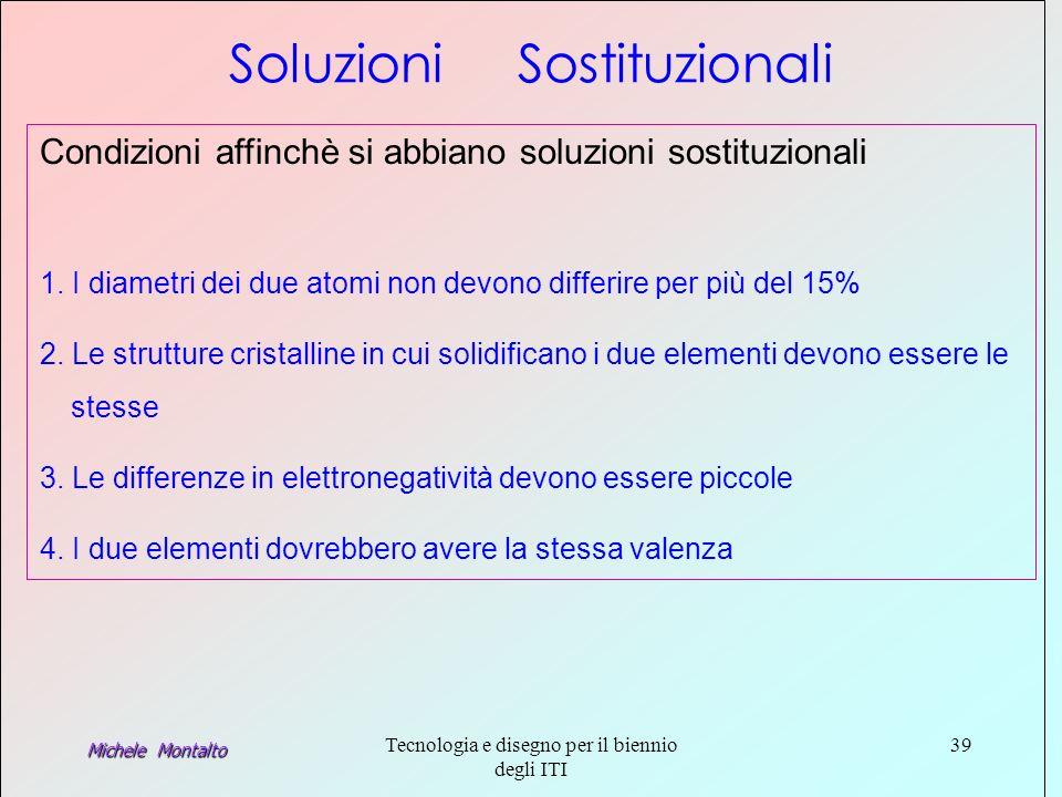 Michele Montalto Tecnologia e disegno per il biennio degli ITI 39 Condizioni affinchè si abbiano soluzioni sostituzionali 1.