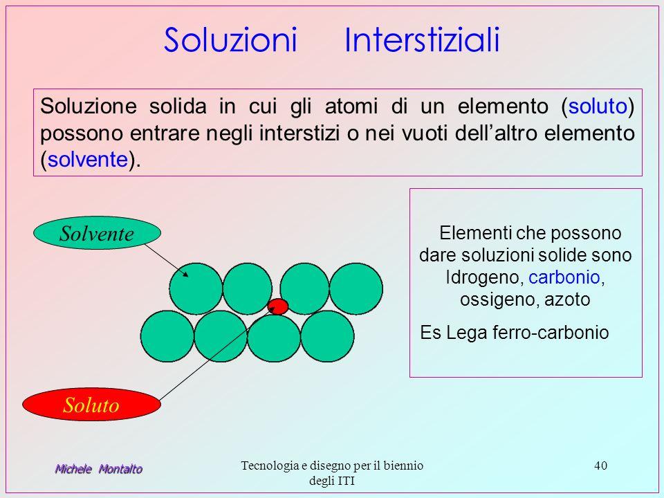 Michele Montalto Tecnologia e disegno per il biennio degli ITI 40 Soluzione solida in cui gli atomi di un elemento (soluto) possono entrare negli interstizi o nei vuoti dellaltro elemento (solvente).